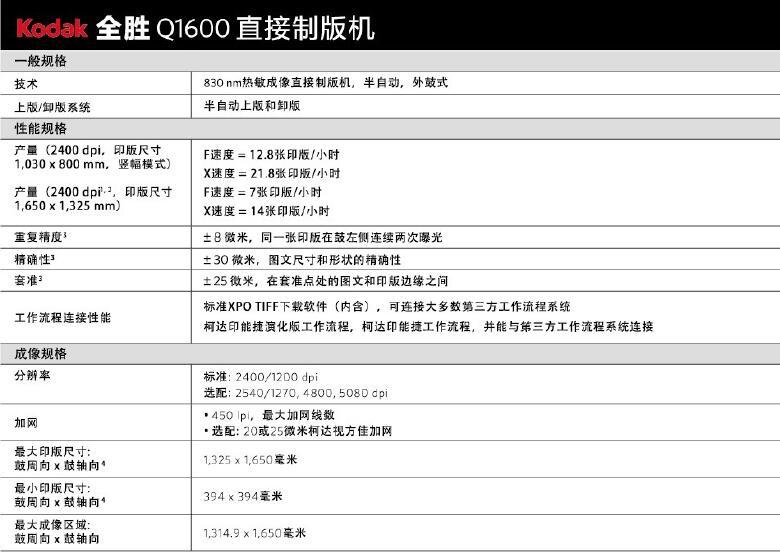 Q1600參數.jpg